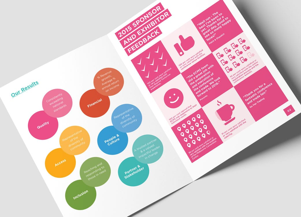 ECMS Infographic and graphic design in printed double spread